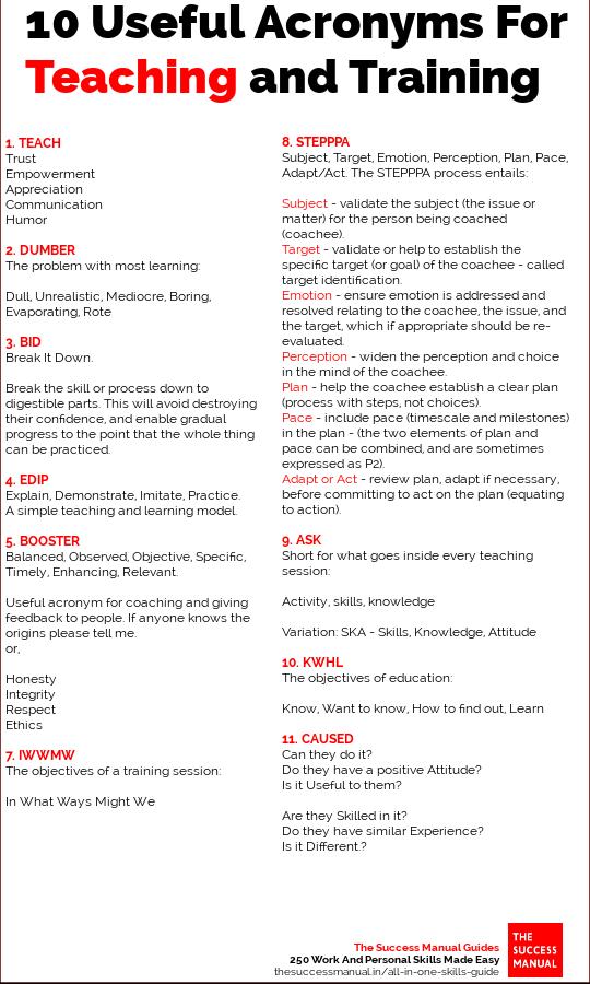 teaching acronyms
