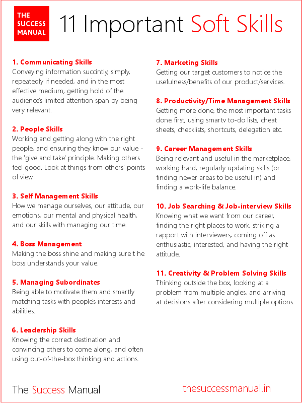 Great Soft Skills List 11 Soft Skills Regarding Soft Skills List